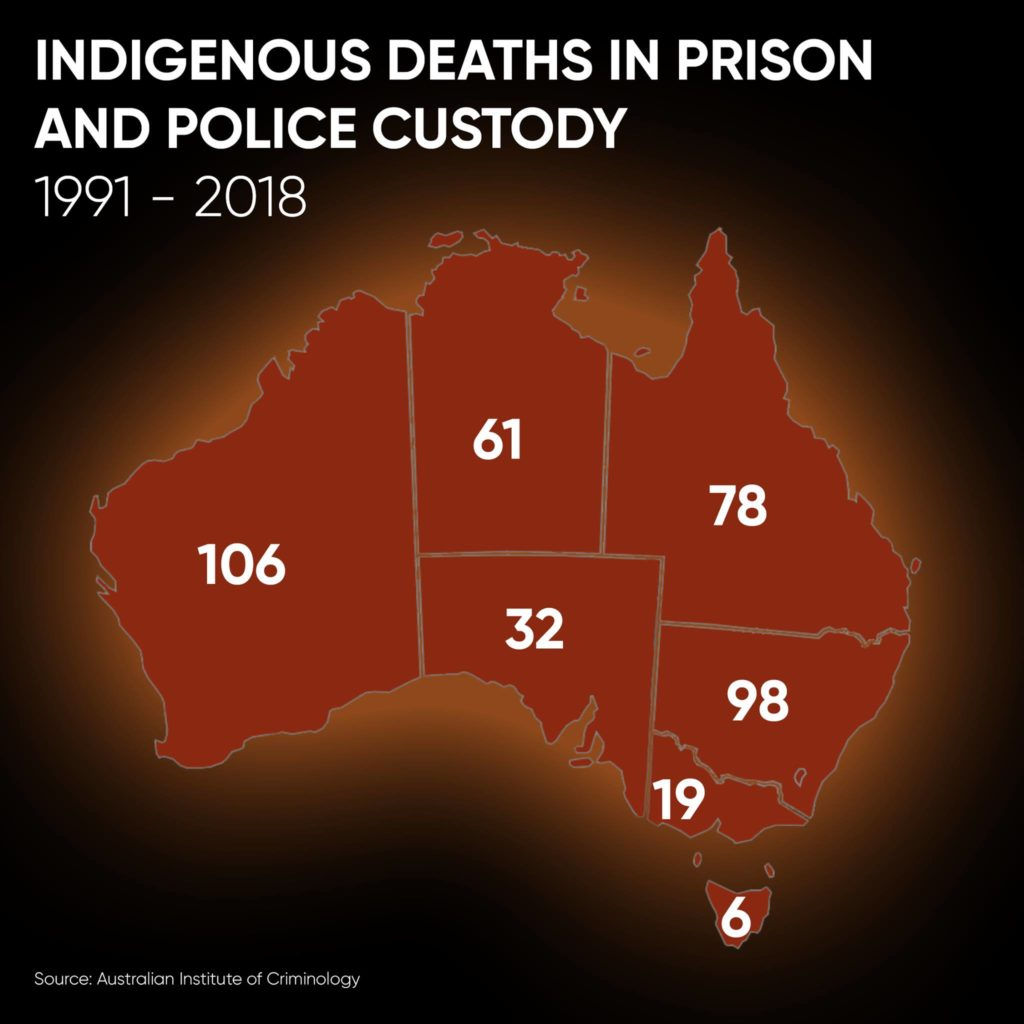 Map of Australia with deaths in custody shown each state